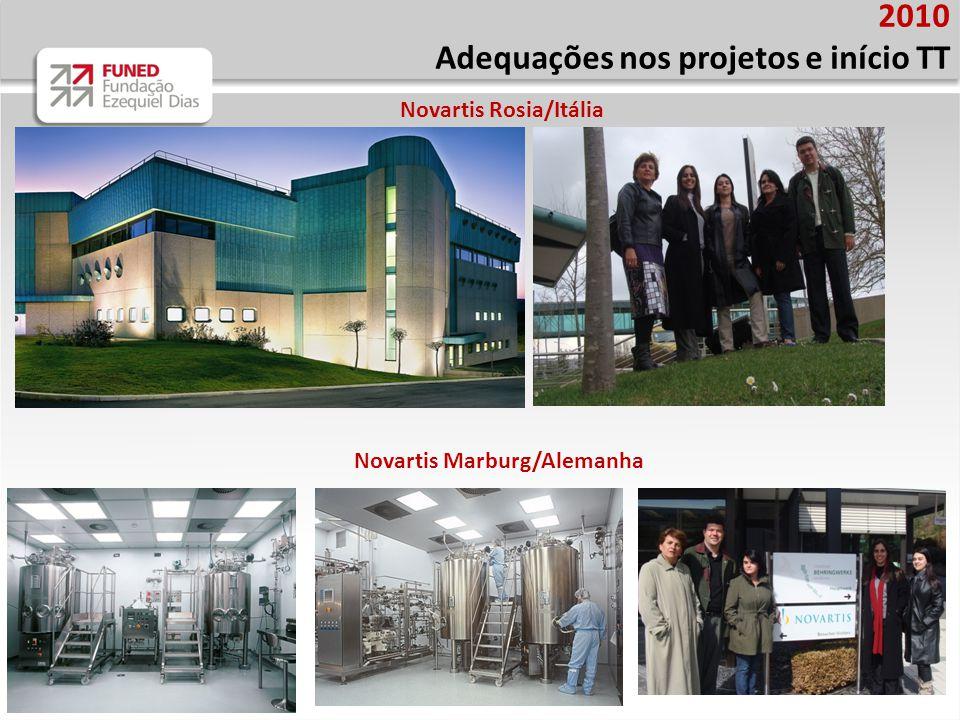 2010 Adequações nos projetos e início TT Novartis Marburg/Alemanha Novartis Rosia/Itália