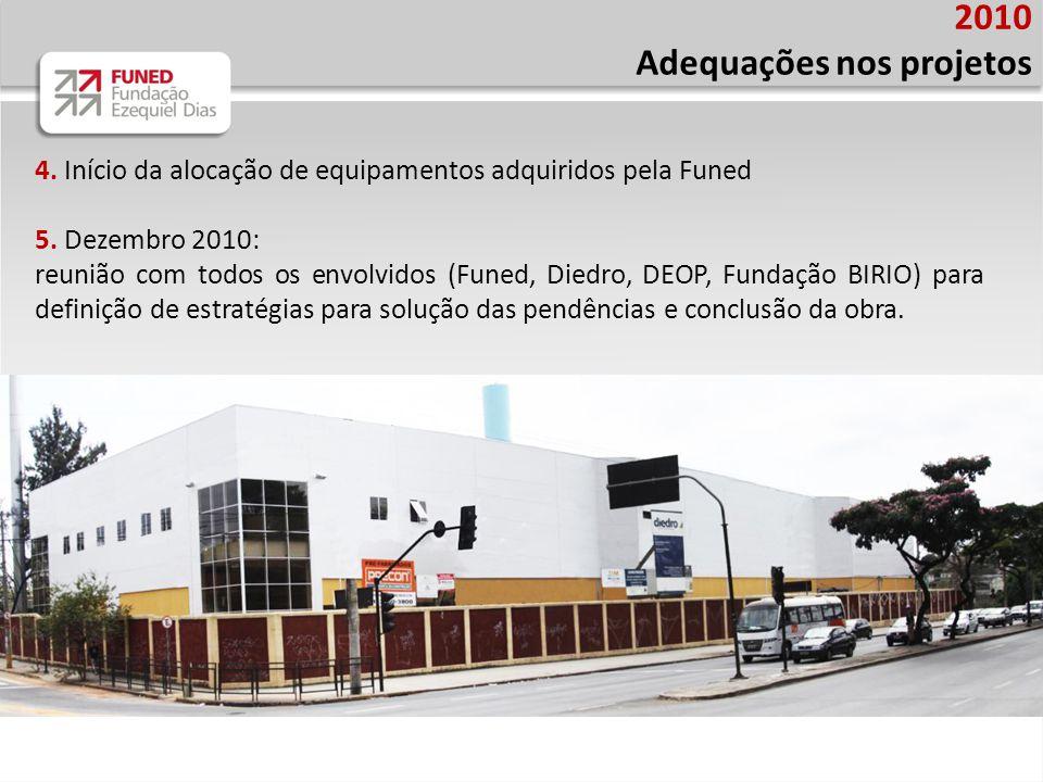 2010 Adequações nos projetos 4. Início da alocação de equipamentos adquiridos pela Funed 5. Dezembro 2010: reunião com todos os envolvidos (Funed, Die
