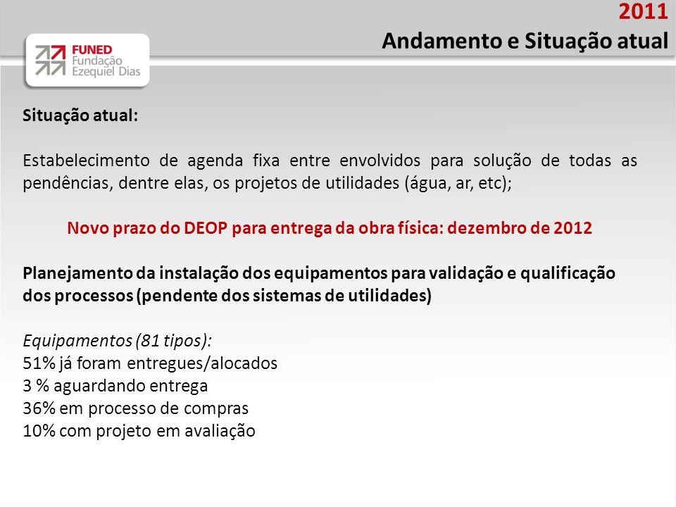 2011 Andamento e Situação atual Situação atual: Estabelecimento de agenda fixa entre envolvidos para solução de todas as pendências, dentre elas, os p
