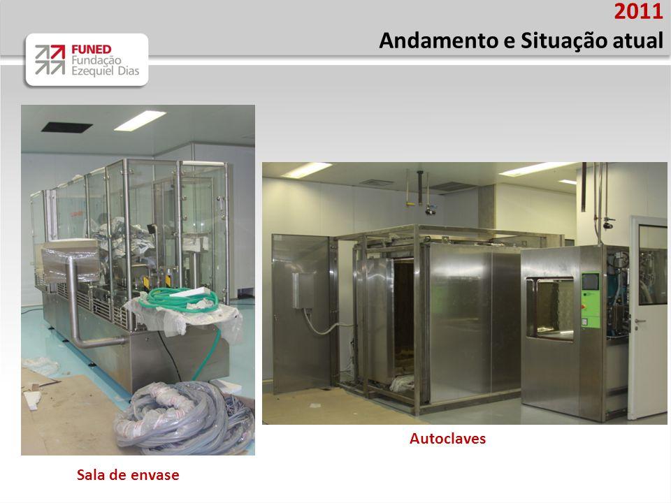 2011 Andamento e Situação atual Autoclaves Sala de envase