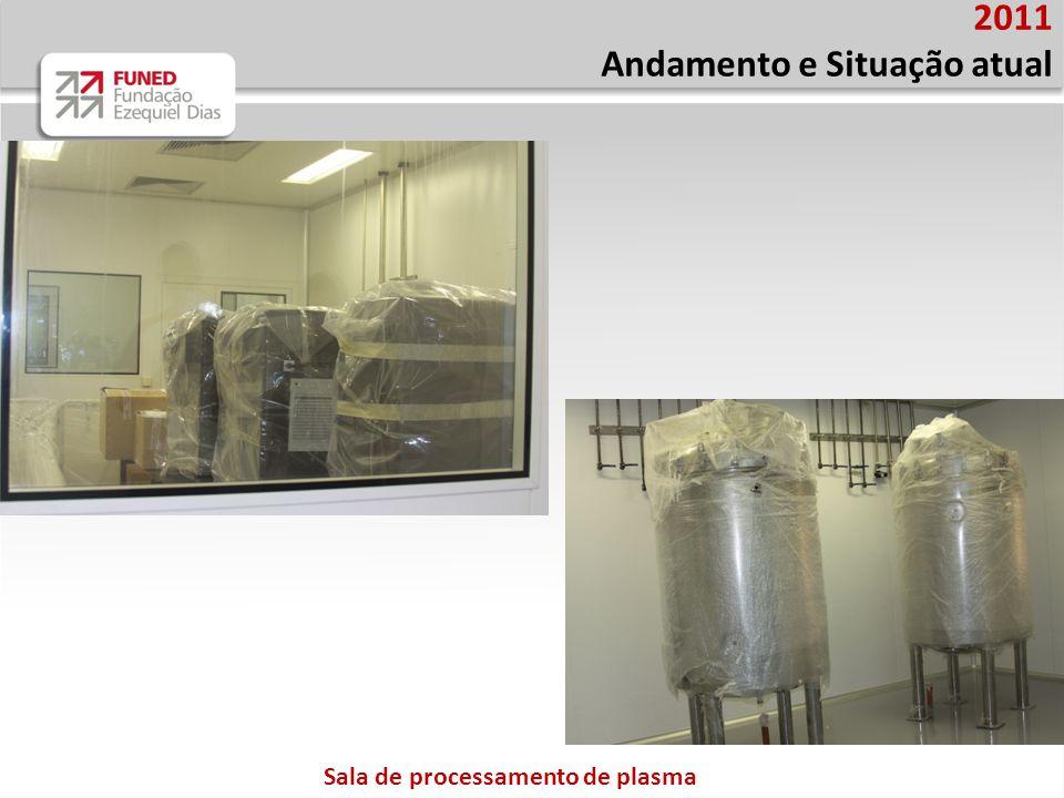 2011 Andamento e Situação atual Sala de processamento de plasma
