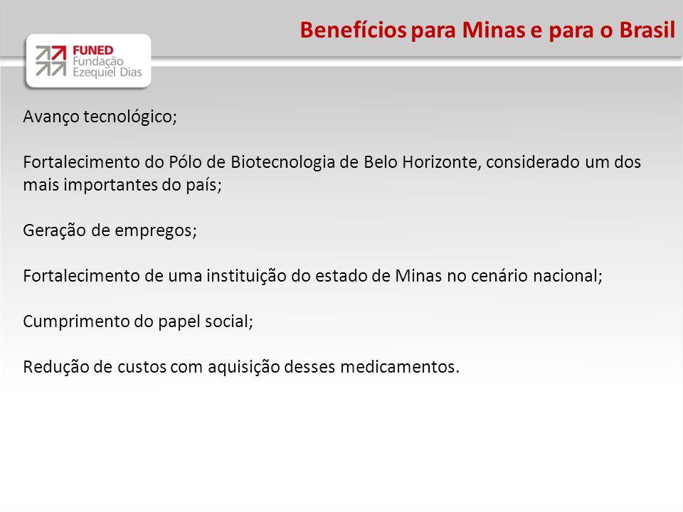Benefícios para Minas e para o Brasil Avanço tecnológico; Fortalecimento do Pólo de Biotecnologia de Belo Horizonte, considerado um dos mais important