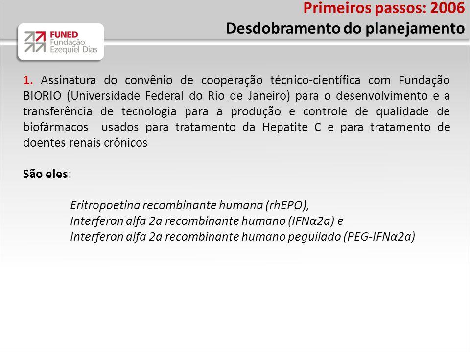 Primeiros passos: 2006 Desdobramento do planejamento 1. Assinatura do convênio de cooperação técnico-científica com Fundação BIORIO (Universidade Fede