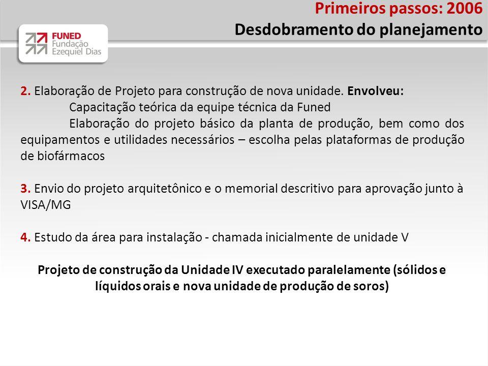 Primeiros passos: 2006 Desdobramento do planejamento 2.