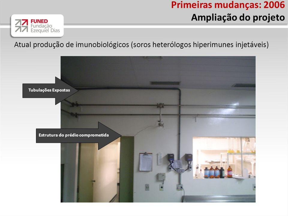 Primeiras mudanças: 2006 Ampliação do projeto Tubulações Expostas Estrutura do prédio comprometida Atual produção de imunobiológicos (soros heterólogo