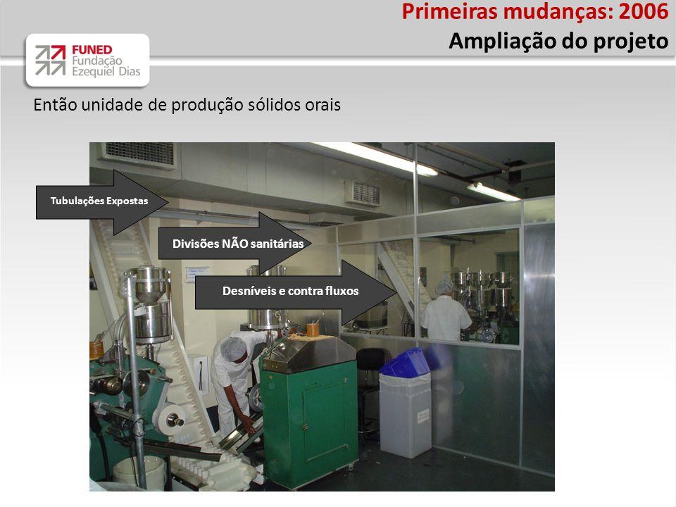 Primeiras mudanças: 2006 Ampliação do projeto Então unidade de produção sólidos orais Desníveis e contra fluxos Divisões NÃO sanitárias Tubulações Expostas