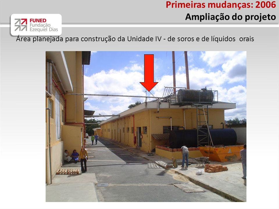 Primeiras mudanças: 2006 Ampliação do projeto Área planejada para construção da Unidade IV - de soros e de líquidos orais