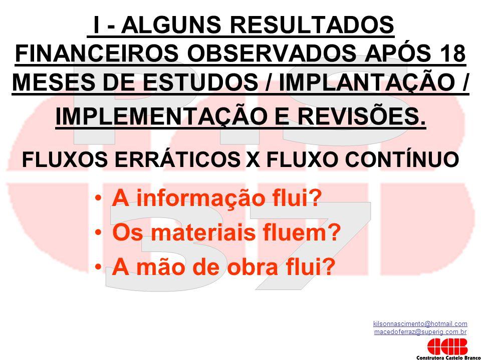kilsonnascimento@hotmail.com macedoferraz@superig.com.br I - ALGUNS RESULTADOS FINANCEIROS OBSERVADOS APÓS 18 MESES DE ESTUDOS / IMPLANTAÇÃO / IMPLEME