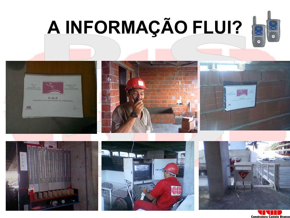 kilsonnascimento@hotmail.com macedoferraz@superig.com.br A INFORMAÇÃO FLUI?