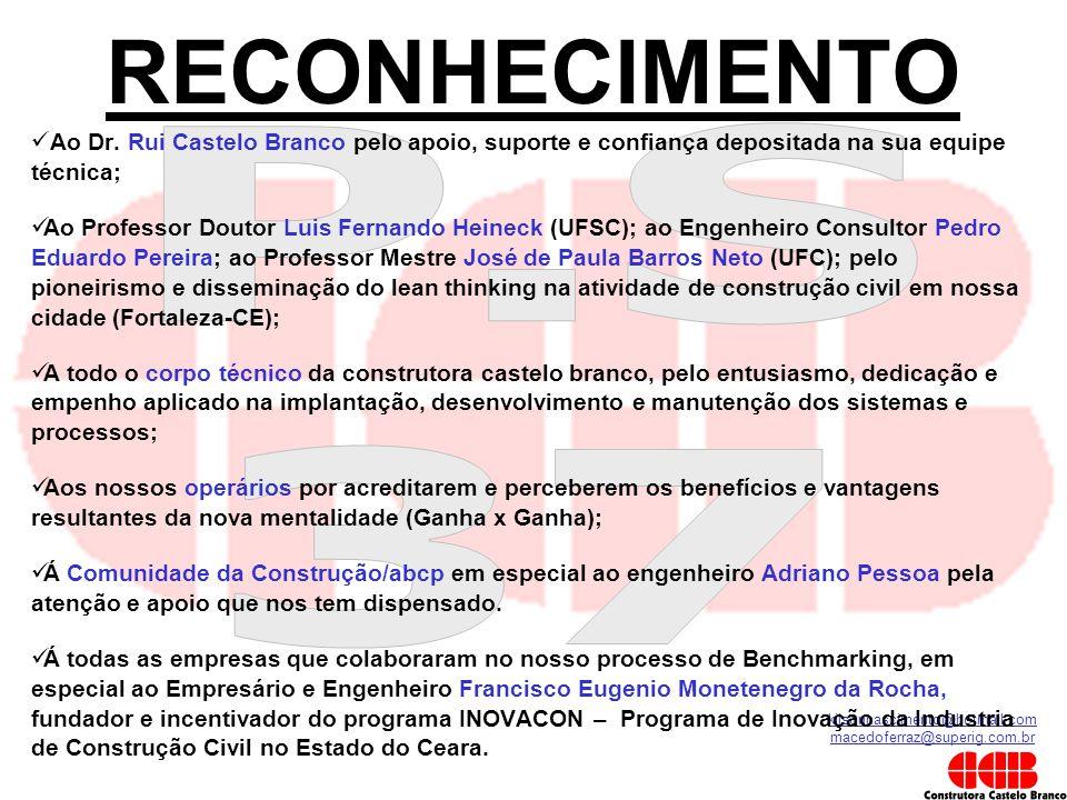 kilsonnascimento@hotmail.com macedoferraz@superig.com.br RECONHECIMENTO  Ao Dr. Rui Castelo Branco pelo apoio, suporte e confiança depositada na sua