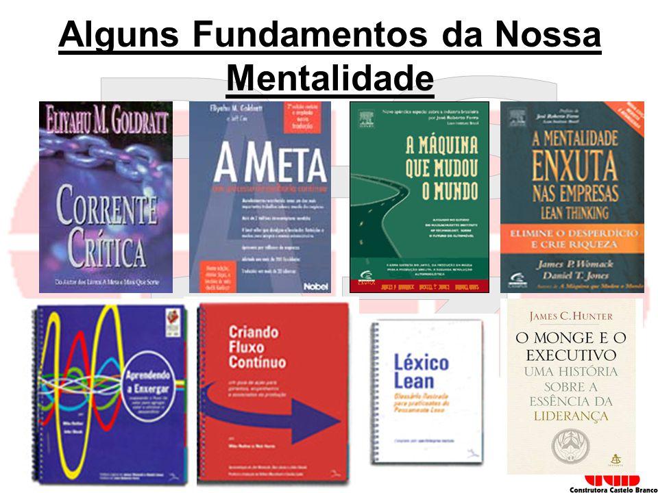 kilsonnascimento@hotmail.com macedoferraz@superig.com.br Alguns Fundamentos da Nossa Mentalidade
