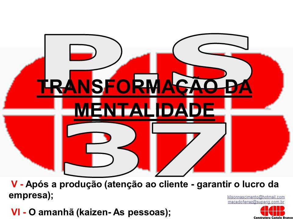 kilsonnascimento@hotmail.com macedoferraz@superig.com.br I - Alguns resultados financeiros observados (custo comparado: Fluxos erráticos x Fluxos cont