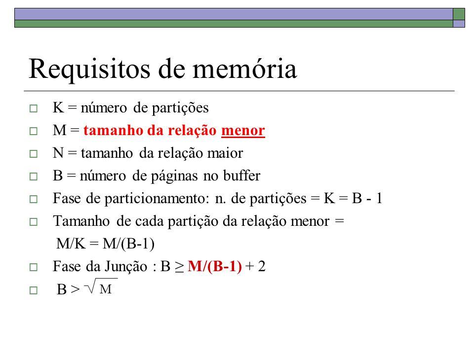 Requisitos de memória  K = número de partições  M = tamanho da relação menor  N = tamanho da relação maior  B = número de páginas no buffer  Fase