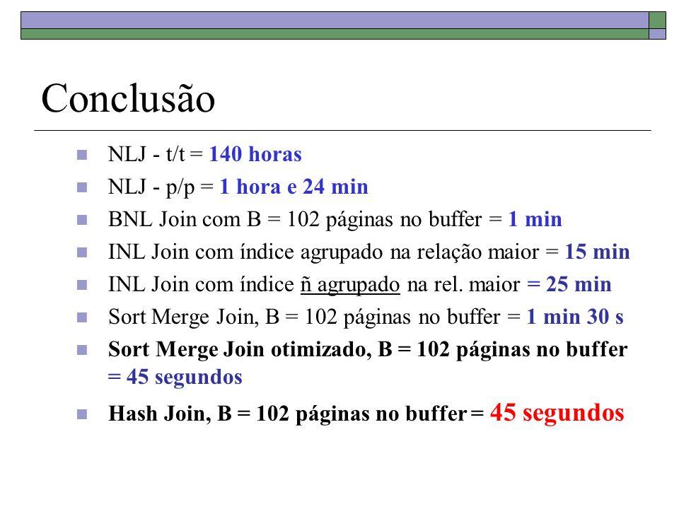 Conclusão  NLJ - t/t = 140 horas  NLJ - p/p = 1 hora e 24 min  BNL Join com B = 102 páginas no buffer = 1 min  INL Join com índice agrupado na rel