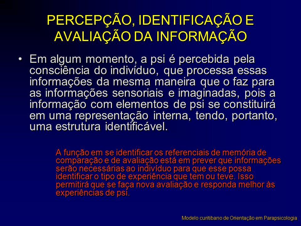 •Em algum momento, a psi é percebida pela consciência do indivíduo, que processa essas informações da mesma maneira que o faz para as informações sens