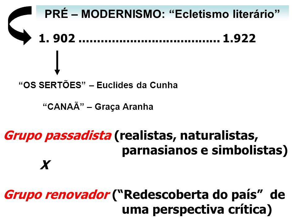PRÉ – MODERNISMO: Ecletismo literário 1.902.......................................