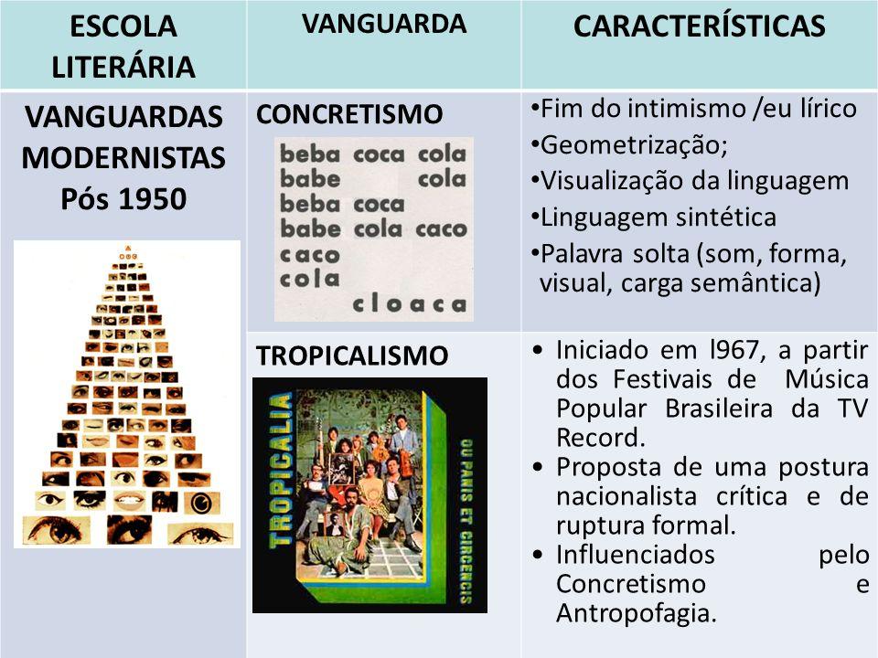 ESCOLA LITERÁRIA VANGUARDA CARACTERÍSTICAS VANGUARDAS MODERNISTAS Pós 1950 CONCRETISMO • Fim do intimismo /eu lírico • Geometrização; • Visualização da linguagem • Linguagem sintética • Palavra solta (som, forma, visual, carga semântica) TROPICALISMO •Iniciado em l967, a partir dos Festivais de Música Popular Brasileira da TV Record.