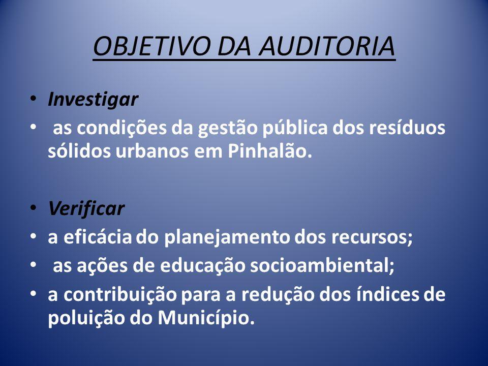 OBJETIVO DA AUDITORIA • Investigar • as condições da gestão pública dos resíduos sólidos urbanos em Pinhalão. • Verificar • a eficácia do planejamento