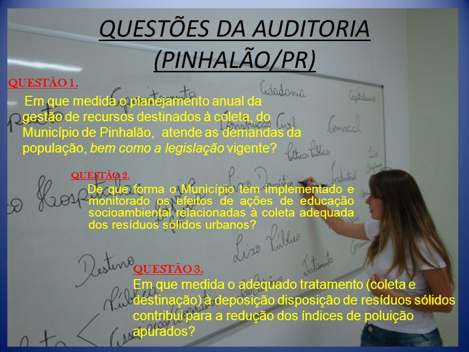 QUESTÕES DA AUDITORIA (PINHALÃO/PR) QUESTÃO 1. Em que medida o planejamento anual da gestão de recursos destinados à coleta, do Município de Pinhalão,