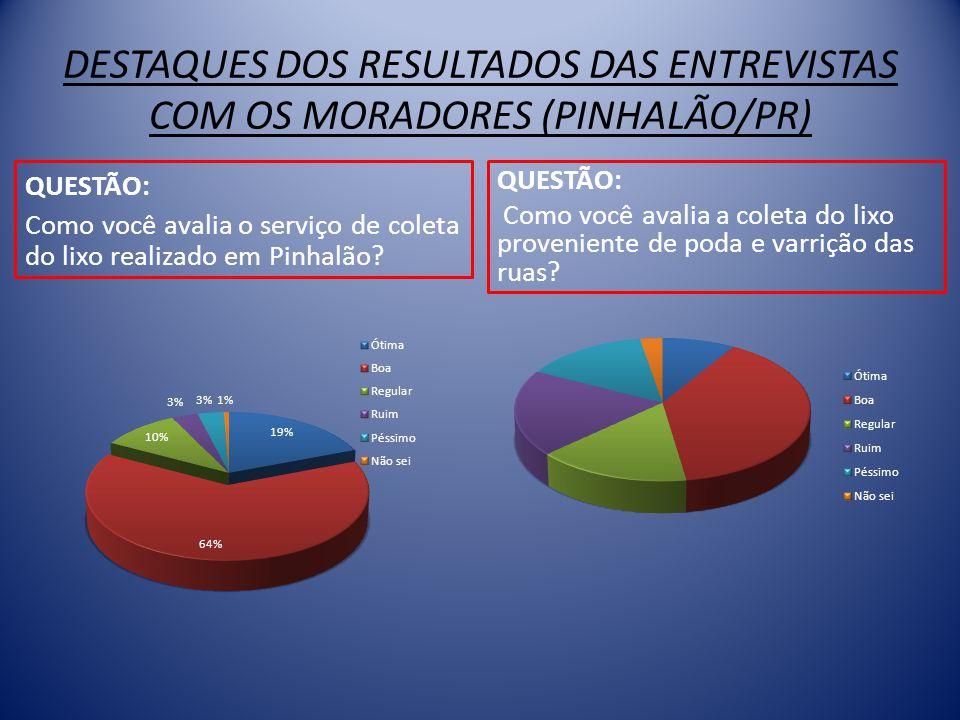DESTAQUES DOS RESULTADOS DAS ENTREVISTAS COM OS MORADORES (PINHALÃO/PR) QUESTÃO: Como você avalia o serviço de coleta do lixo realizado em Pinhalão.