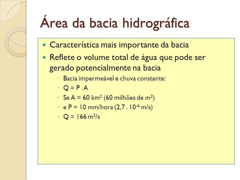 Área da bacia hidrográfica  Característica mais importante da bacia  Reflete o volume total de água que pode ser gerado potencialmente na bacia  Ba