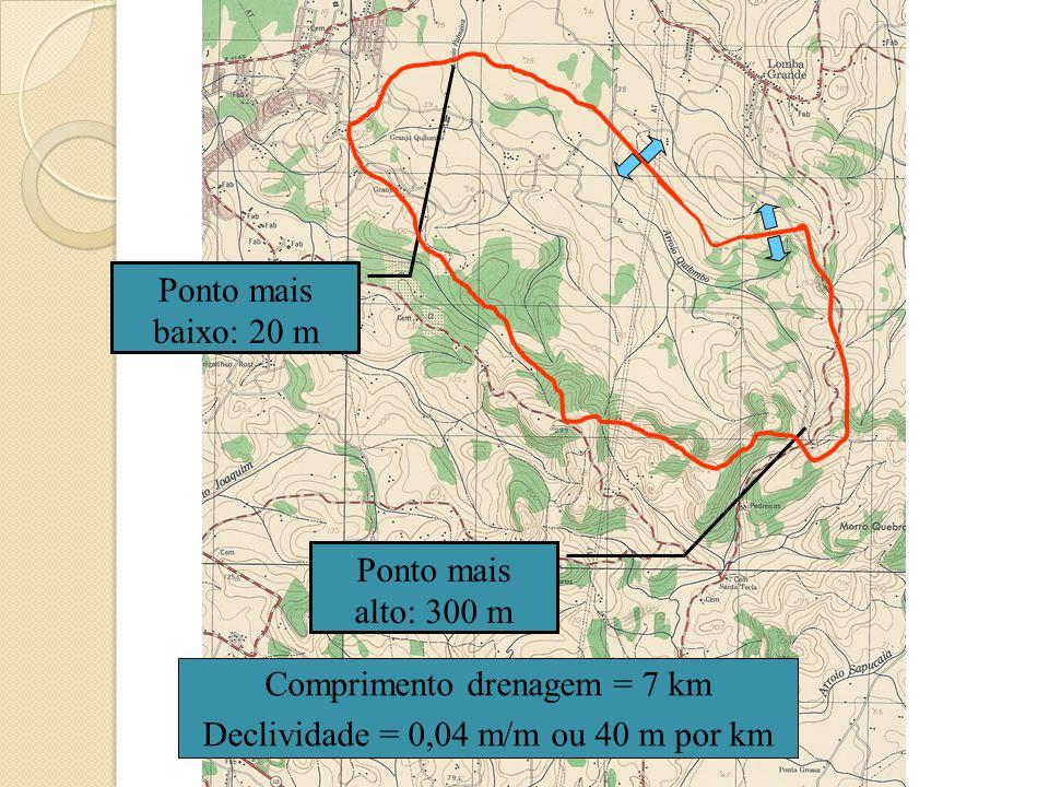 Ponto mais alto: 300 m Ponto mais baixo: 20 m Comprimento drenagem = 7 km Declividade = 0,04 m/m ou 40 m por km