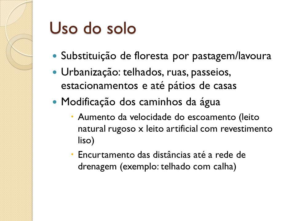 Uso do solo  Substituição de floresta por pastagem/lavoura  Urbanização: telhados, ruas, passeios, estacionamentos e até pátios de casas  Modificaç