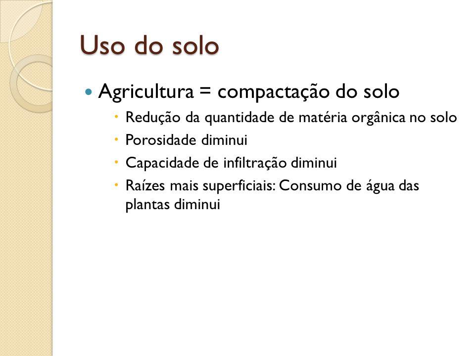 Uso do solo  Agricultura = compactação do solo  Redução da quantidade de matéria orgânica no solo  Porosidade diminui  Capacidade de infiltração d