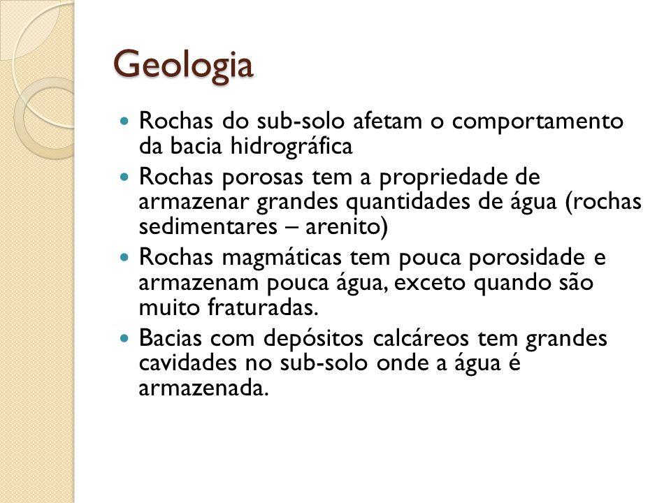 Geologia  Rochas do sub-solo afetam o comportamento da bacia hidrográfica  Rochas porosas tem a propriedade de armazenar grandes quantidades de água