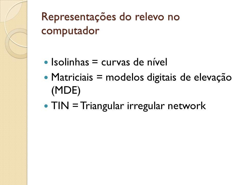 Representações do relevo no computador  Isolinhas = curvas de nível  Matriciais = modelos digitais de elevação (MDE)  TIN = Triangular irregular ne