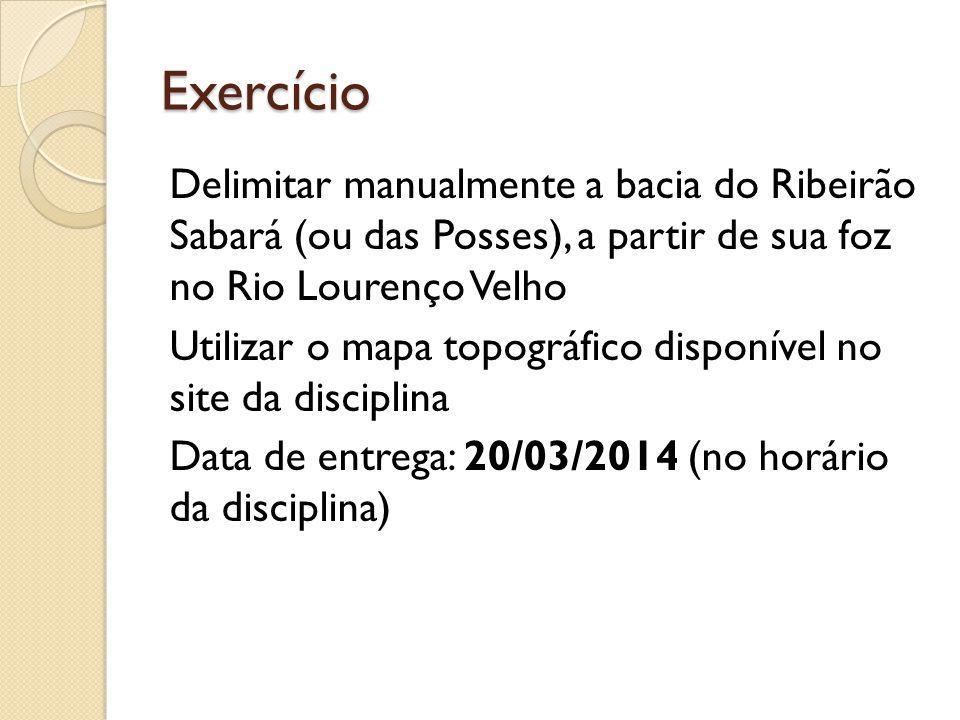 Exercício Delimitar manualmente a bacia do Ribeirão Sabará (ou das Posses), a partir de sua foz no Rio Lourenço Velho Utilizar o mapa topográfico disp