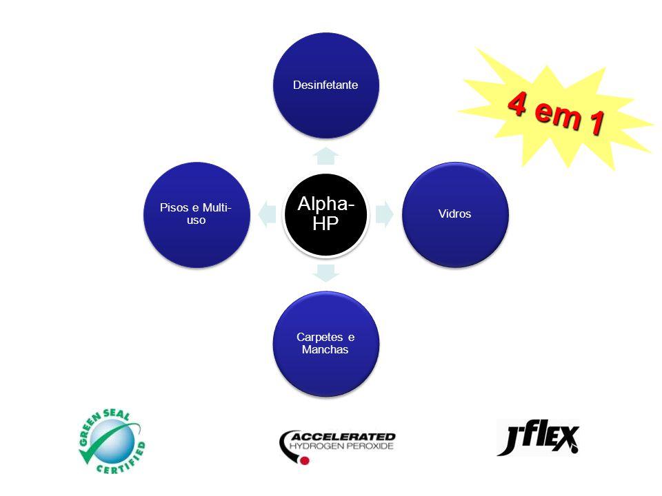 4 produtos em 1 4 em 1 Alpha- HP DesinfetanteVidros Carpetes e Manchas Pisos e Multi- uso
