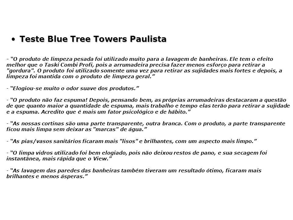 """Performance do Produto •Teste Blue Tree Towers Paulista - """"O produto de limpeza pesada foi utilizado muito para a lavagem de banheiras. Ele tem o efei"""