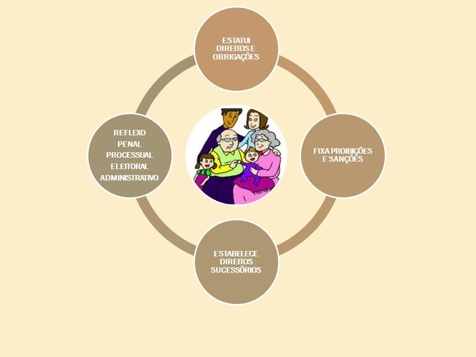 ESTATUI DIREITOS E OBRIGAÇÕES FIXA PROIBIÇÕES E SANÇÕES ESTABELECE DIREITOS SUCESSÕRIOS REFLEXO PENAL PROCESSUAL ELEITORAL ADMINISTRATIVO