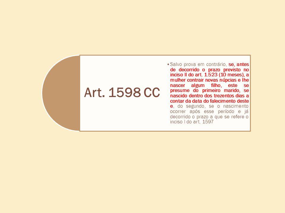 Art. 1598 CC •Salvo prova em contrário, se, antes de decorrido o prazo previsto no inciso II do art. 1.523 (10 meses), a mulher contrair novas núpcias