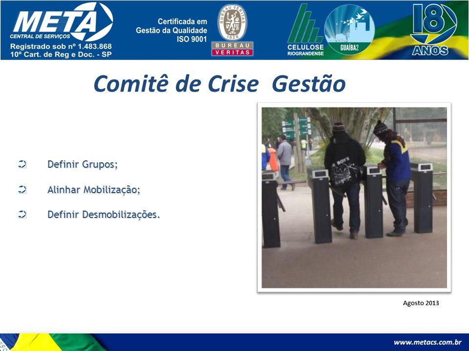 Comitê de Crise Gestão Definir Grupos; Alinhar Mobilização; Definir Desmobilizações. Agosto 2013