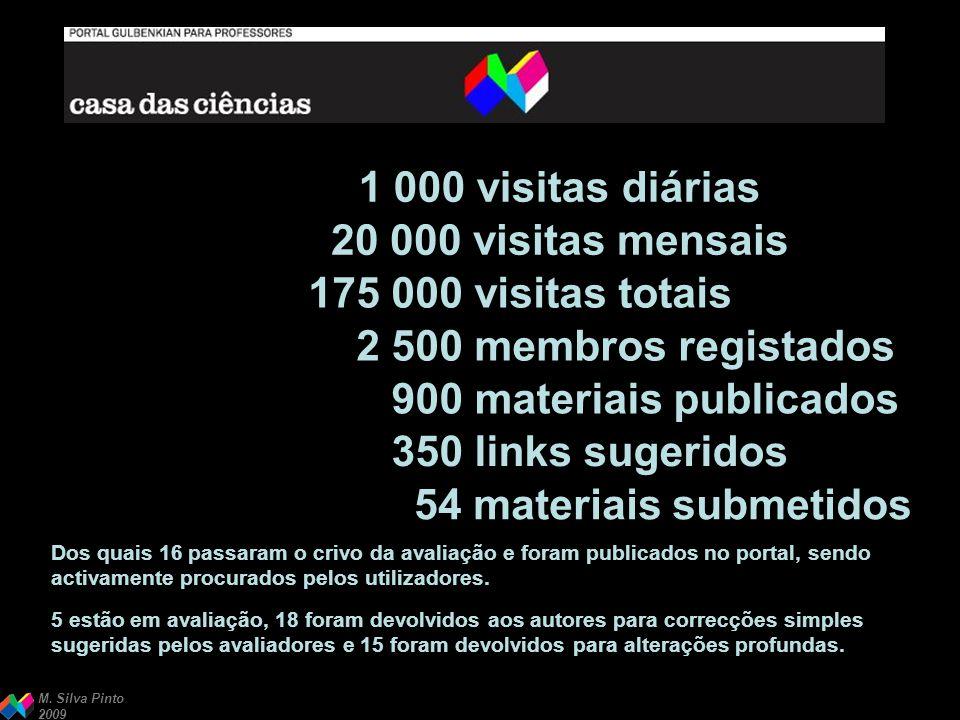 1 000 visitas diárias 20 000 visitas mensais 175 000 visitas totais 2 500 membros registados 900 materiais publicados 350 links sugeridos 54 materiais submetidos Dos quais 16 passaram o crivo da avaliação e foram publicados no portal, sendo activamente procurados pelos utilizadores.