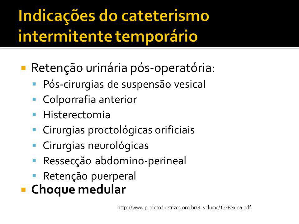  Retenção urinária pós-operatória:  Pós-cirurgias de suspensão vesical  Colporrafia anterior  Histerectomia  Cirurgias proctológicas orificiais 
