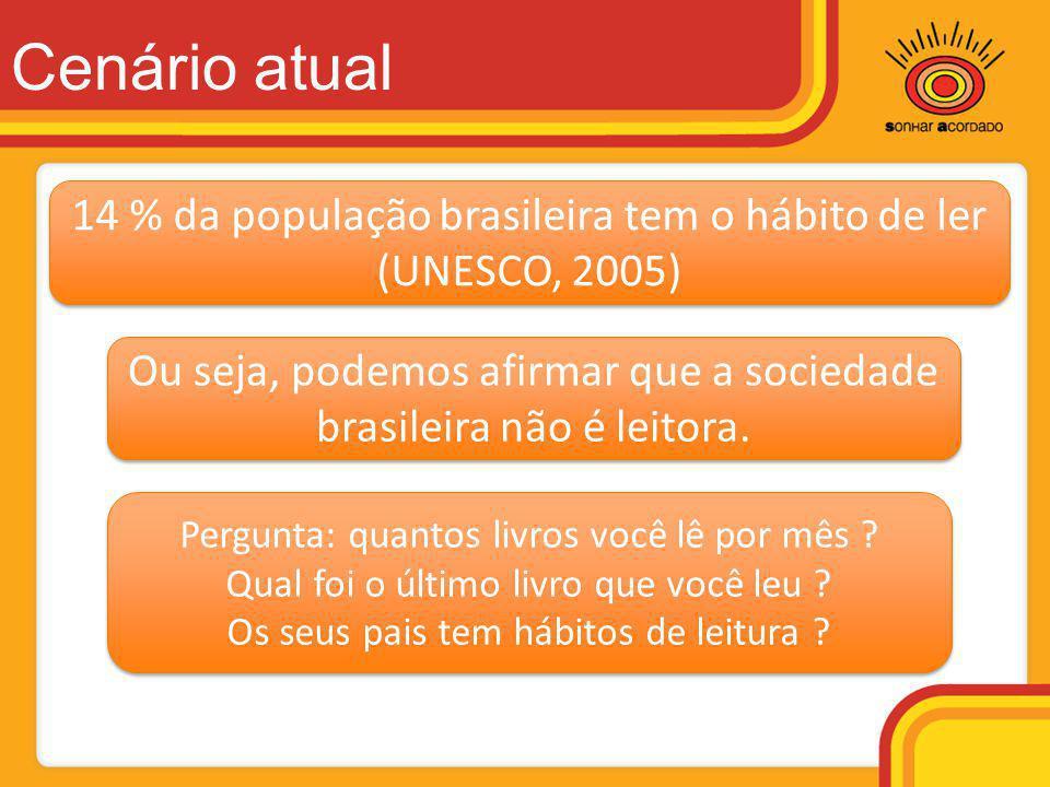 Cenário atual 14 % da população brasileira tem o hábito de ler (UNESCO, 2005) Ou seja, podemos afirmar que a sociedade brasileira não é leitora. Pergu