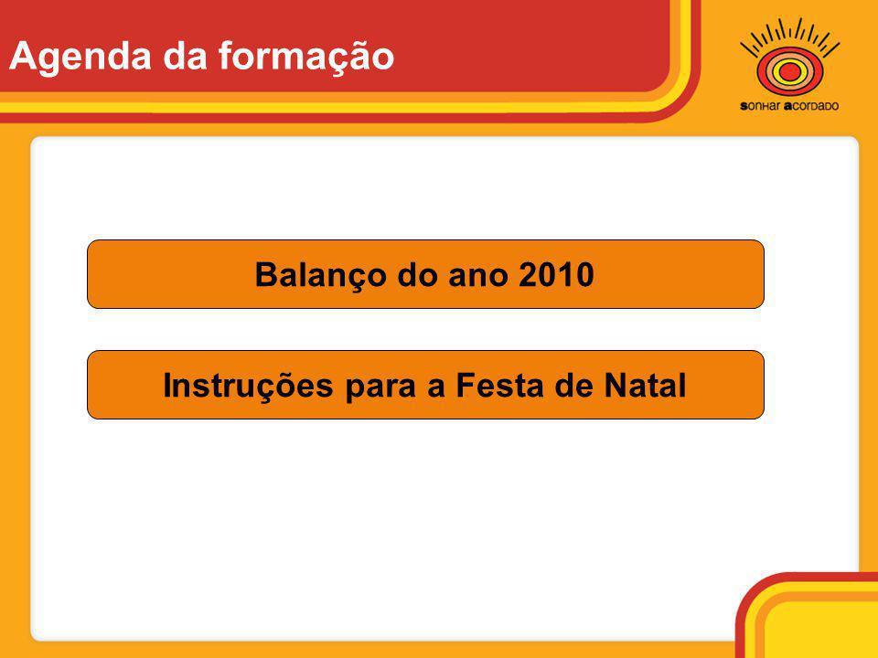 Agenda da formação Balanço do ano 2010 Instruções para a Festa de Natal