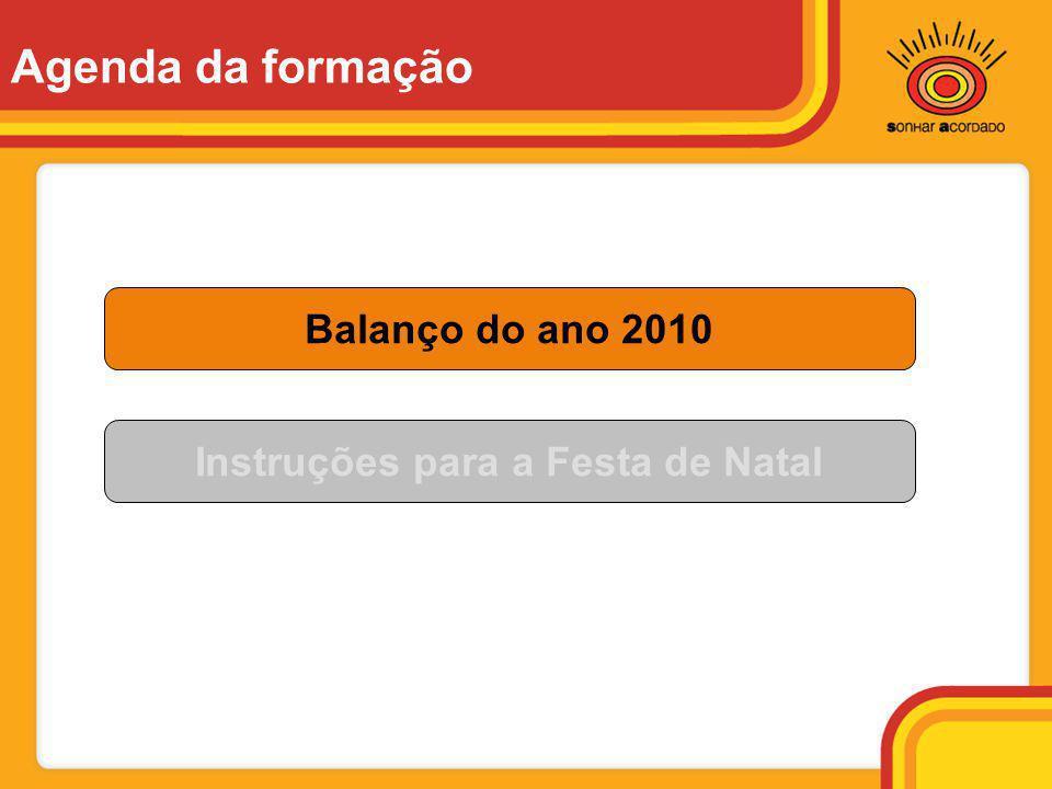 Cenário atual 14 % da população brasileira tem o hábito de ler (UNESCO, 2005) Ou seja, podemos afirmar que a sociedade brasileira não é leitora.