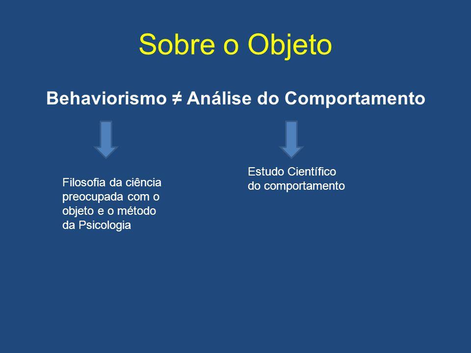 Sobre o Objeto Behaviorismo ≠ Análise do Comportamento Estudo Científico do comportamento Filosofia da ciência preocupada com o objeto e o método da P