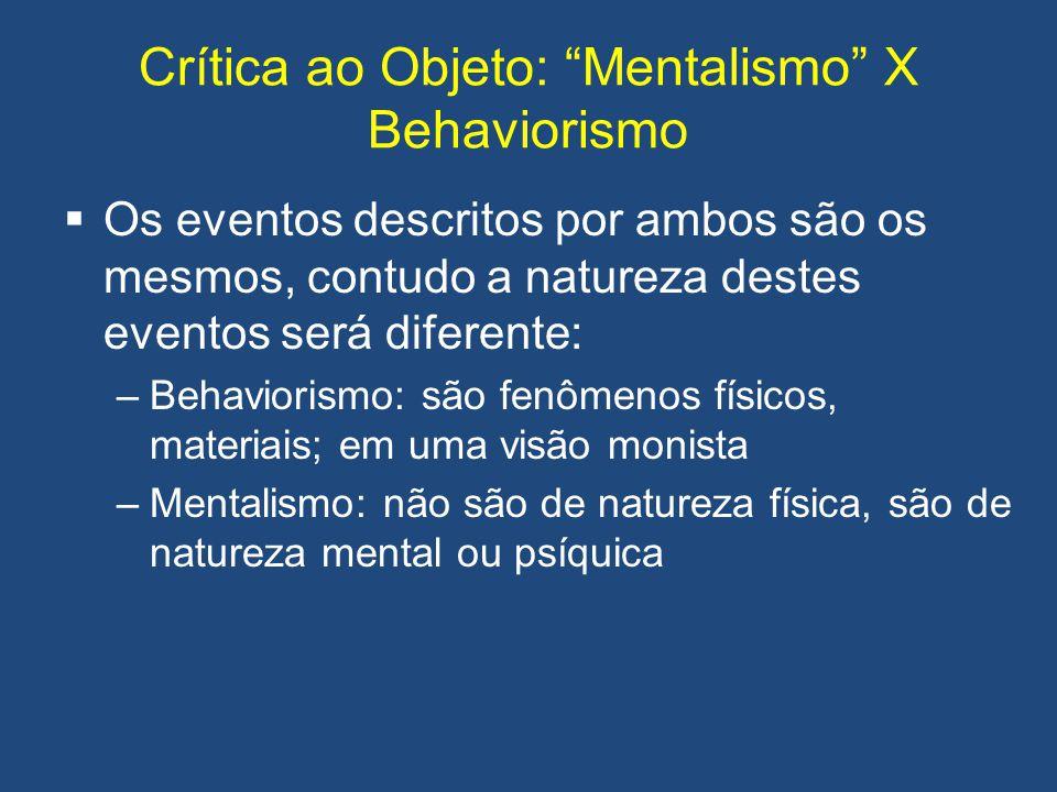 """Crítica ao Objeto: """"Mentalismo"""" X Behaviorismo  Os eventos descritos por ambos são os mesmos, contudo a natureza destes eventos será diferente: –Beha"""