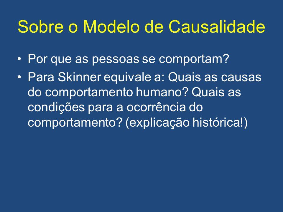Sobre o Modelo de Causalidade •Por que as pessoas se comportam? •Para Skinner equivale a: Quais as causas do comportamento humano? Quais as condições