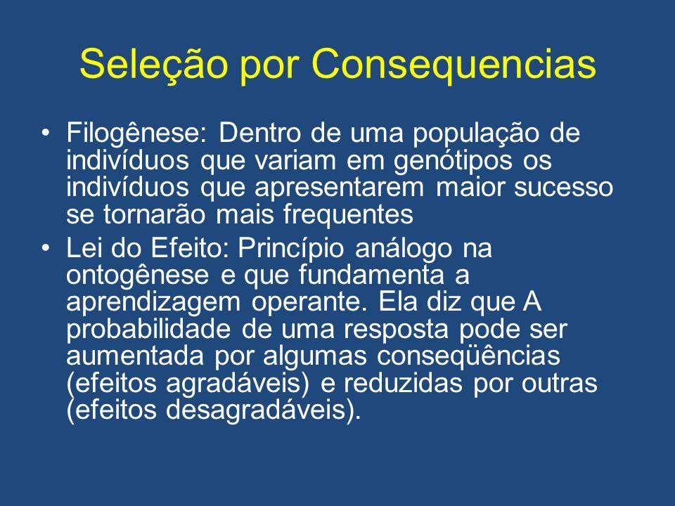 Seleção por Consequencias •Filogênese: Dentro de uma população de indivíduos que variam em genótipos os indivíduos que apresentarem maior sucesso se t