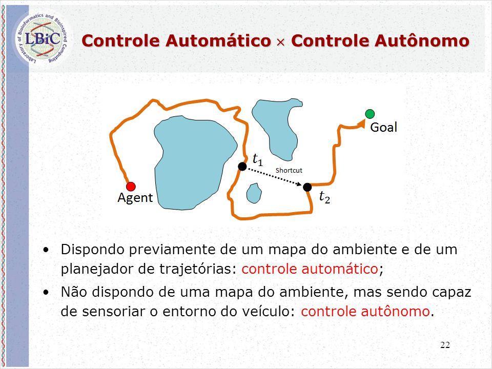22 •Dispondo previamente de um mapa do ambiente e de um planejador de trajetórias: controle automático; •Não dispondo de uma mapa do ambiente, mas sendo capaz de sensoriar o entorno do veículo: controle autônomo.