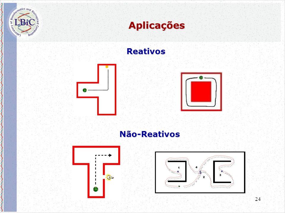 24 AplicaçõesNão-Reativos Reativos