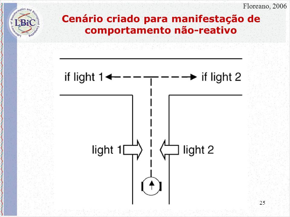 25 Cenário criado para manifestação de comportamento não-reativo Floreano, 2006