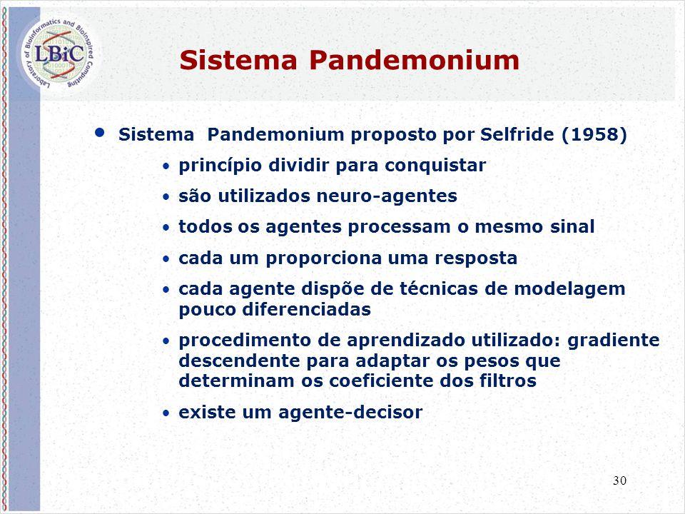 30 Sistema Pandemonium • Sistema Pandemonium proposto por Selfride (1958) •princípio dividir para conquistar •são utilizados neuro-agentes •todos os a