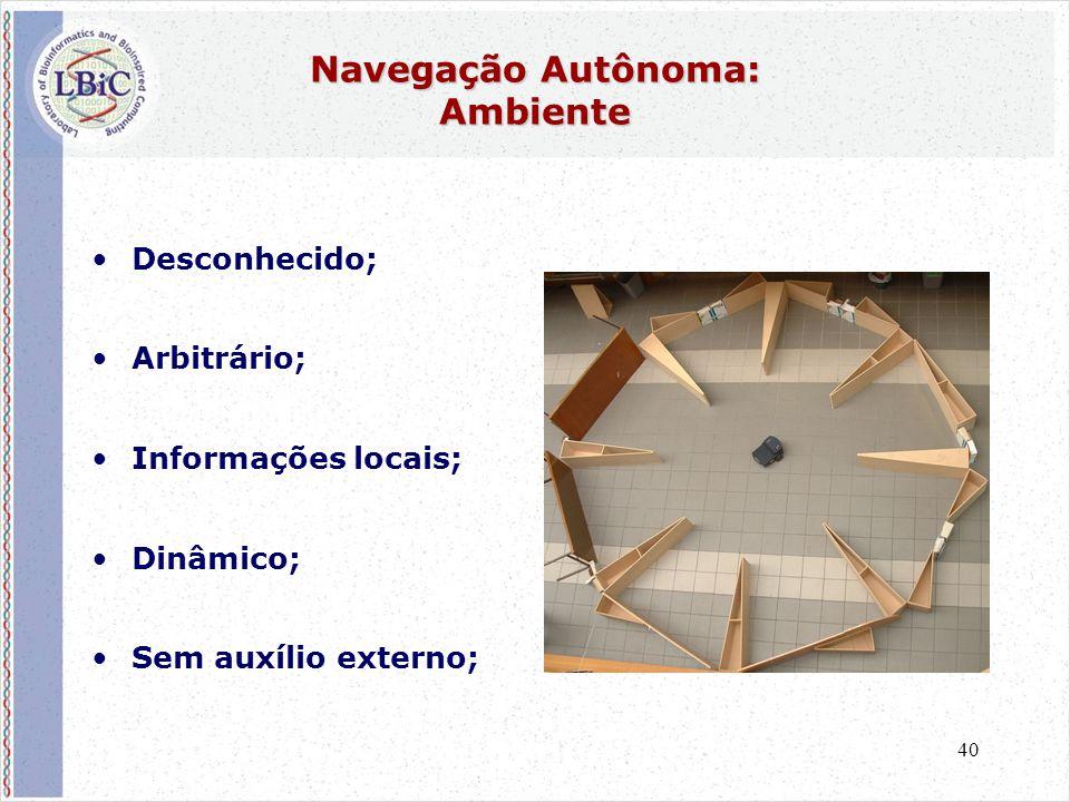 40 Navegação Autônoma: Ambiente •Desconhecido; •Arbitrário; •Informações locais; •Dinâmico; •Sem auxílio externo;
